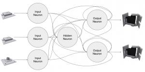 NN robogen example